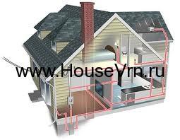 Электрическая проводка частного дома